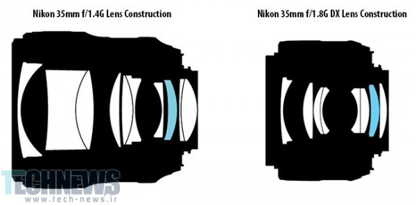 Nikon-35mm-f1.4G-vs-Nikon-35mm-f1.8G-Lens-Construction