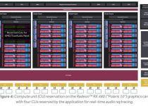 AMD برای رقابت با انویدیا، تکنولوژی صوتی TrueAudio Next را توسعه میدهد