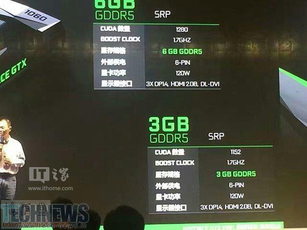 Photo of اطلاعات جدیدی در مورد نسخهی 3 گیگابایتی کارت گرافیک GTX 1060 فاش شد
