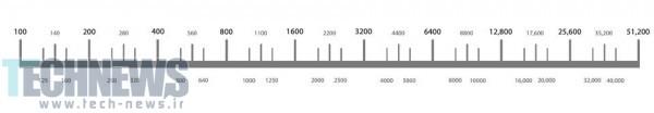 ISO-sensitivity-stops-استاپهای ایزو