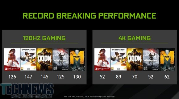 Nvidia's GeForce GTX 1080, 1070 and 1060 for laptops break the mobile mold3