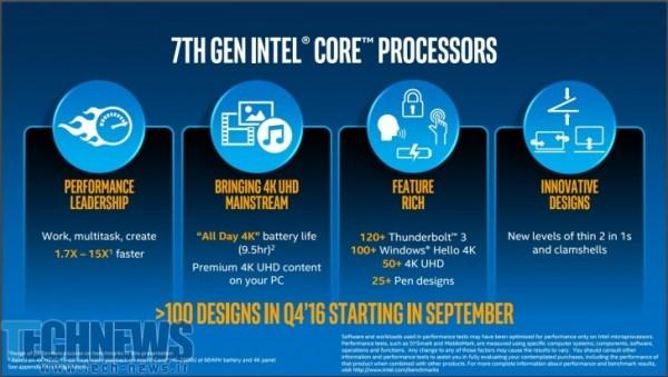 Photo of اینتل هفتمین نسل از پردازندههای خود را با نام Kaby Lake معرفی کرد