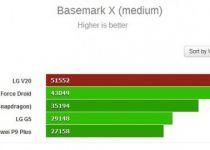 عملکرد و تستهای بنچمارک گوشی LG V20