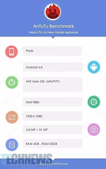 بنچمارک AnTuTu حضور پردازنده Helio X25 را در Meizu Pro 6s تایید کرد