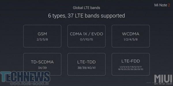 پشتیبانی از شبکه ها در گوشی Mi Note 2 شیائومی
