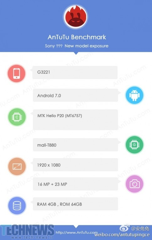 Sony G3221 passes through AnTuTu