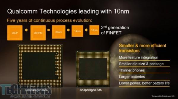 Photo of شرکت کوالکام چیپست Snapdragon 835 را رسماً معرفی کرد
