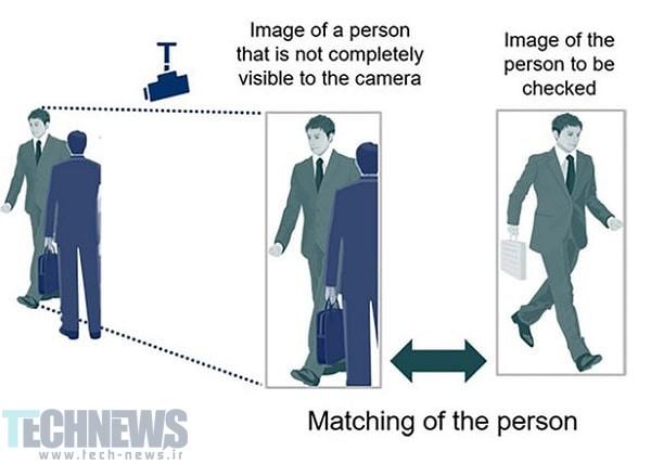 ساخت دوربین تشخیص چهره بدون نیاز به آشکار بودن چهره افراد