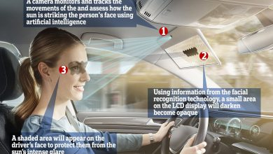 Photo of طراحی آفتابگیرهای جدید خودرو با فناوری تشخیص چهره