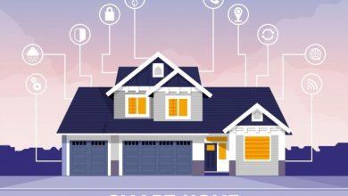 Photo of تمام ویژگی های خانه هوشمند و لاکچری در سال 2020