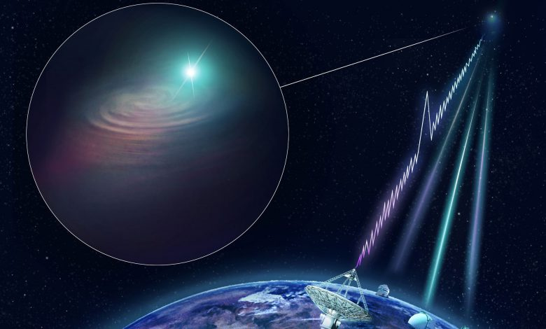 ستاره شناسان موفق به رصد انفجارهای رادیویی منظم از یک منبع ناشناس شدند