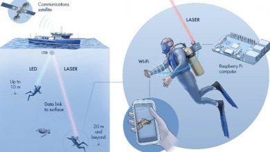 Photo of تلاش محققان عربستانی برای استفاده از وای فای زیر آب