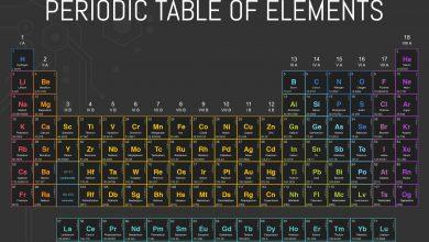 Photo of دانشمندان موفق به کشف یکی از رازهای جدول تناوبی شدند