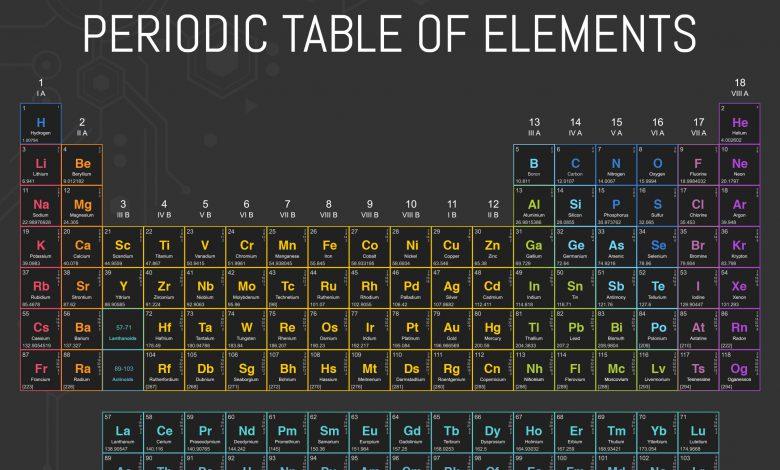 دانشمندان موفق به کشف یکی از رازهای جدول تناوبی شدند