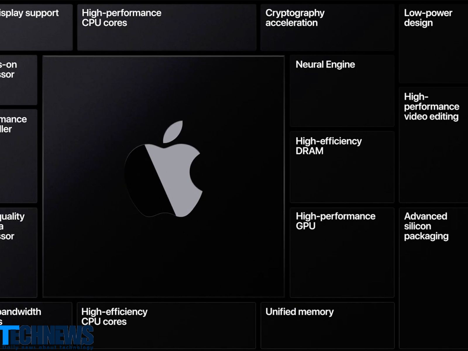 Photo of اپل اولین مک بوک مبتنی بر تراشه ARM را تا اواخر پاییز معرفی خواهد کرد