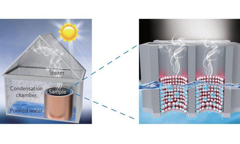 استفاده از نورخورشید برای تهیه آب شیرین از آب شور
