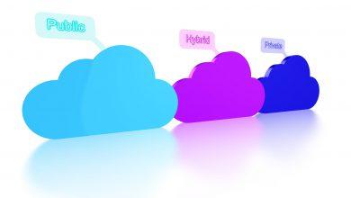 Photo of همکاری دو شرکت IBM و AMD در حوزه رایانش ابری محرمانه