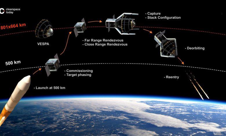 استارتاپ کلیر اسپیس طی یک قرارداد ۱۰۲ میلیون دلاری زباله های فضایی را به زمین منتقل می کند