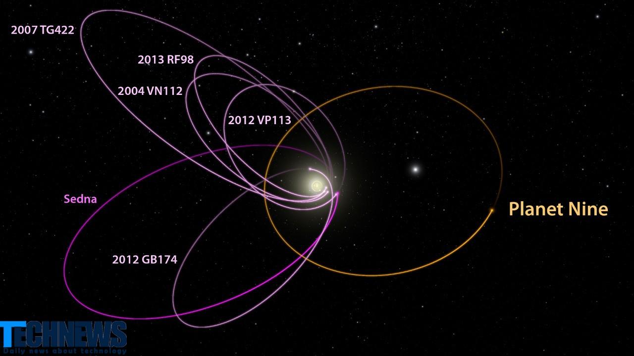 شواهدی که از وجود سیاره نهم در منظومه شمسی خبر میدهد