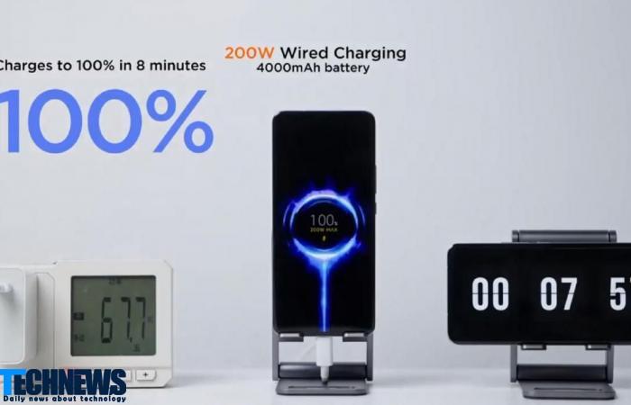 احتمالاً شیائومی می میکس ۵ را با فناوری شارژ ۲۰۰ وات عرضه می کند