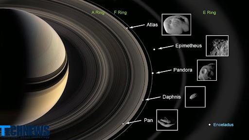حلقه های زحل می توانند ویژگی های ساختاری درون این سیاره را نشان دهند