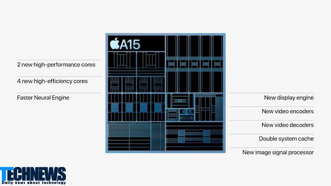 عملکرد پردازنده A15 از ادعاهای اپل نیز فراتر رفت